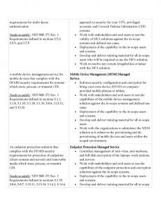Governanace, Risk, and Compliance Data Table 2
